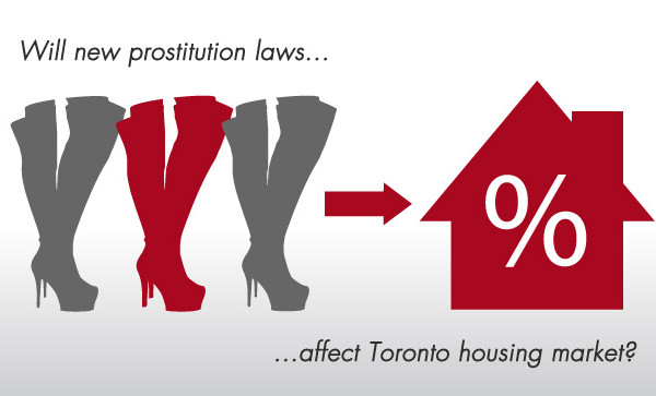 Will new Canadian prostitution laws affect Toronto housing Market?