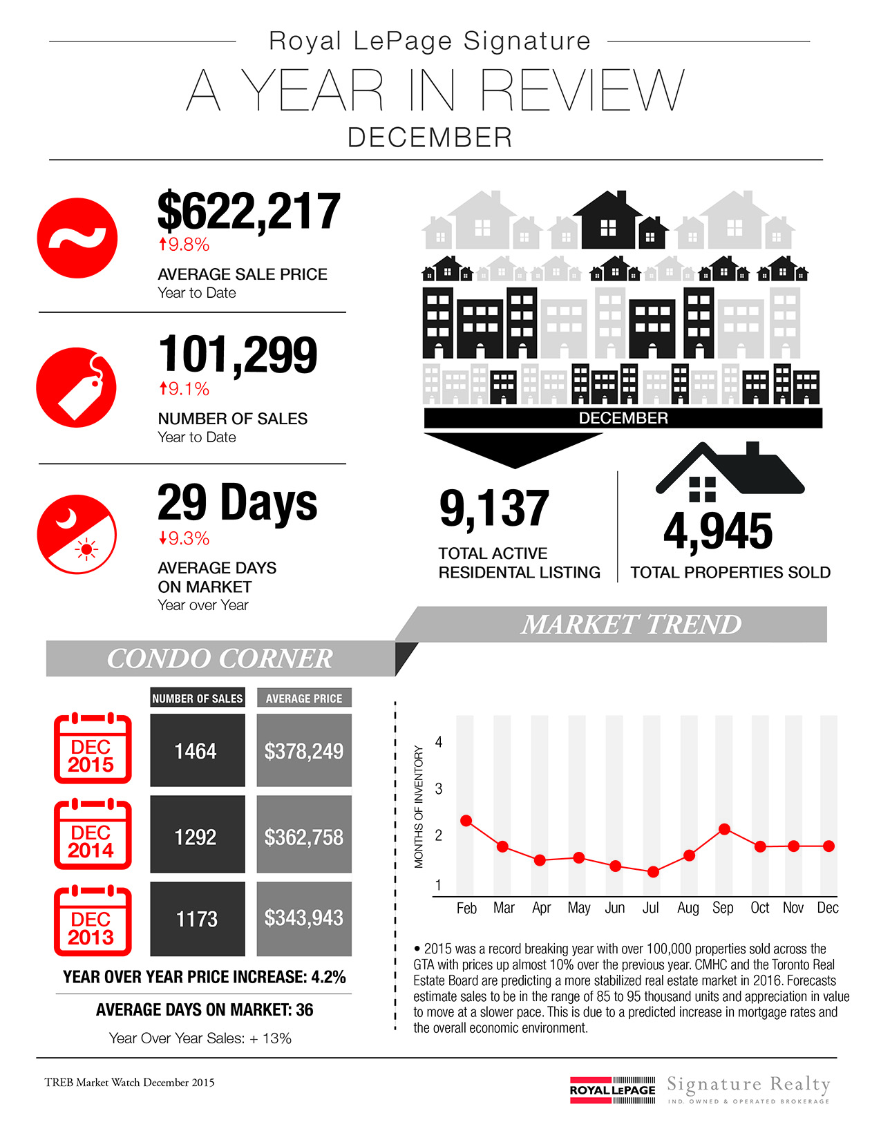 Infographic_AUG_Stats_SEPT8_2015